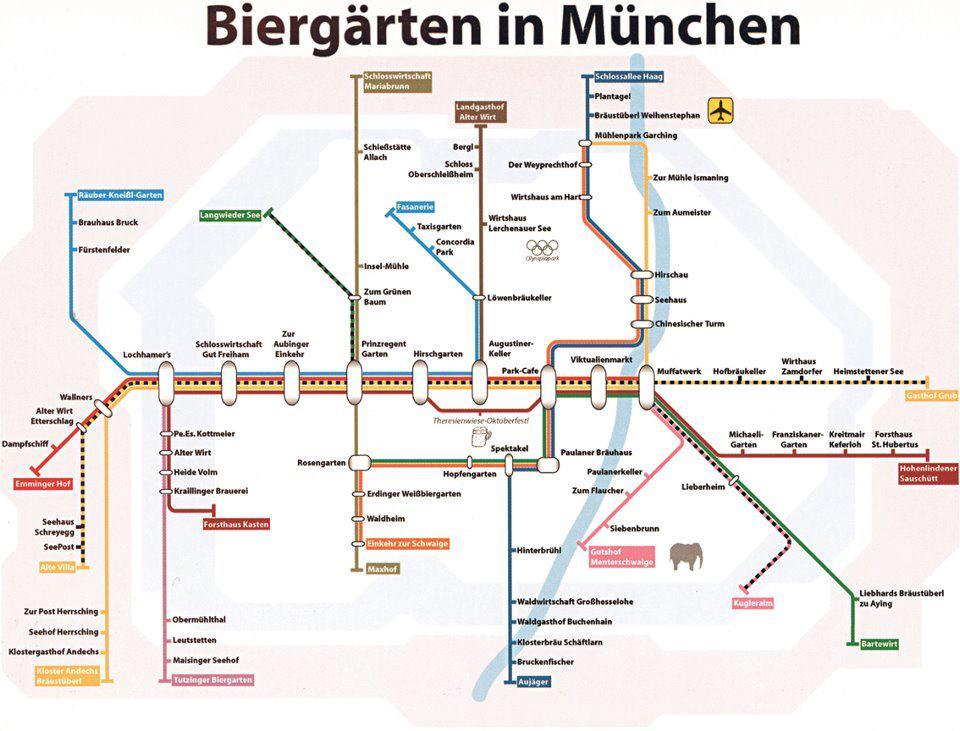 [:de]Der Biergarten - bayrische Tradition[:en]The 'Biergarten' (literal: beer garden) - a bavarian tradition[:]