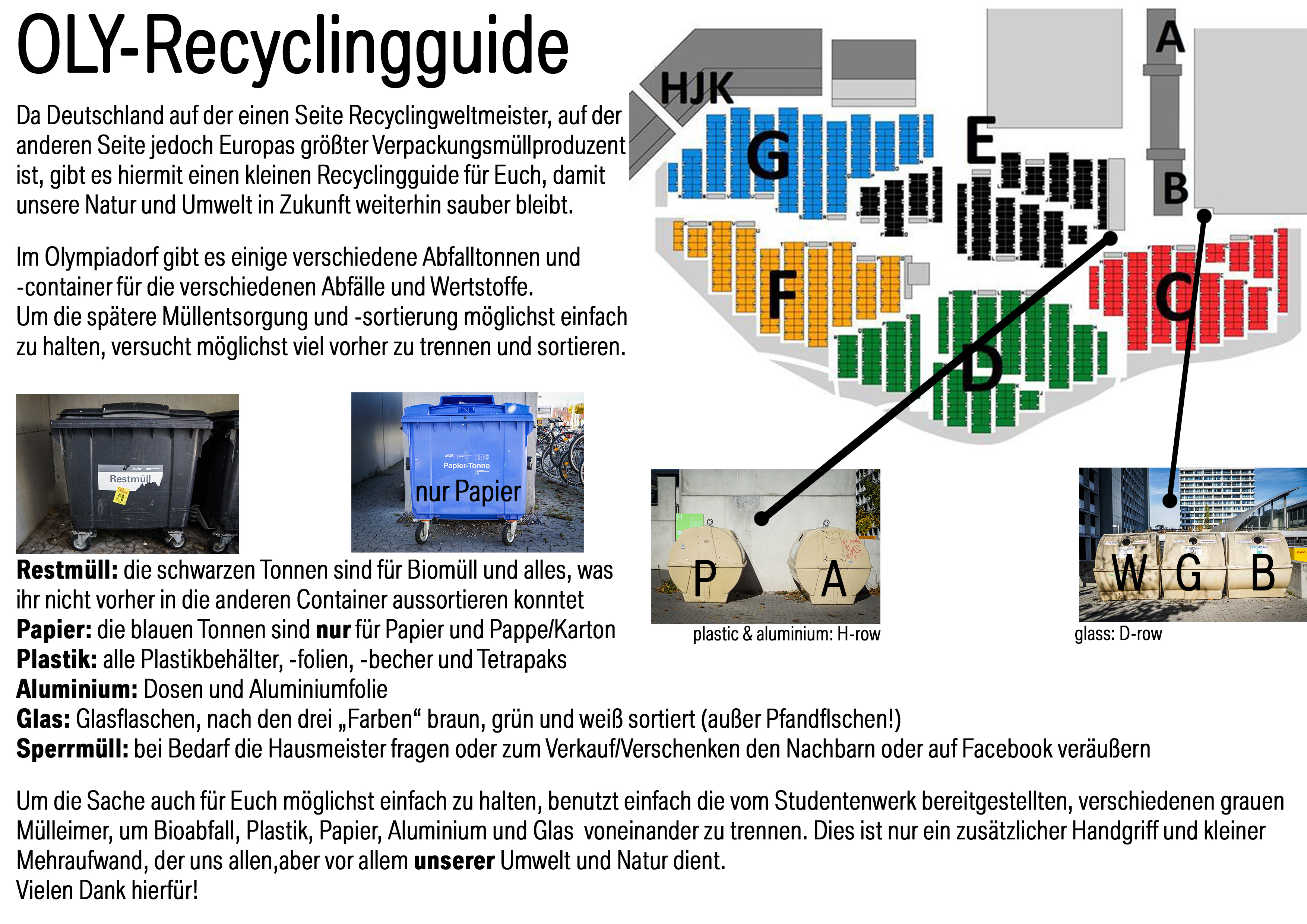 OLY-RecyclingguideDeutsch