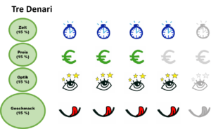 tre-denari